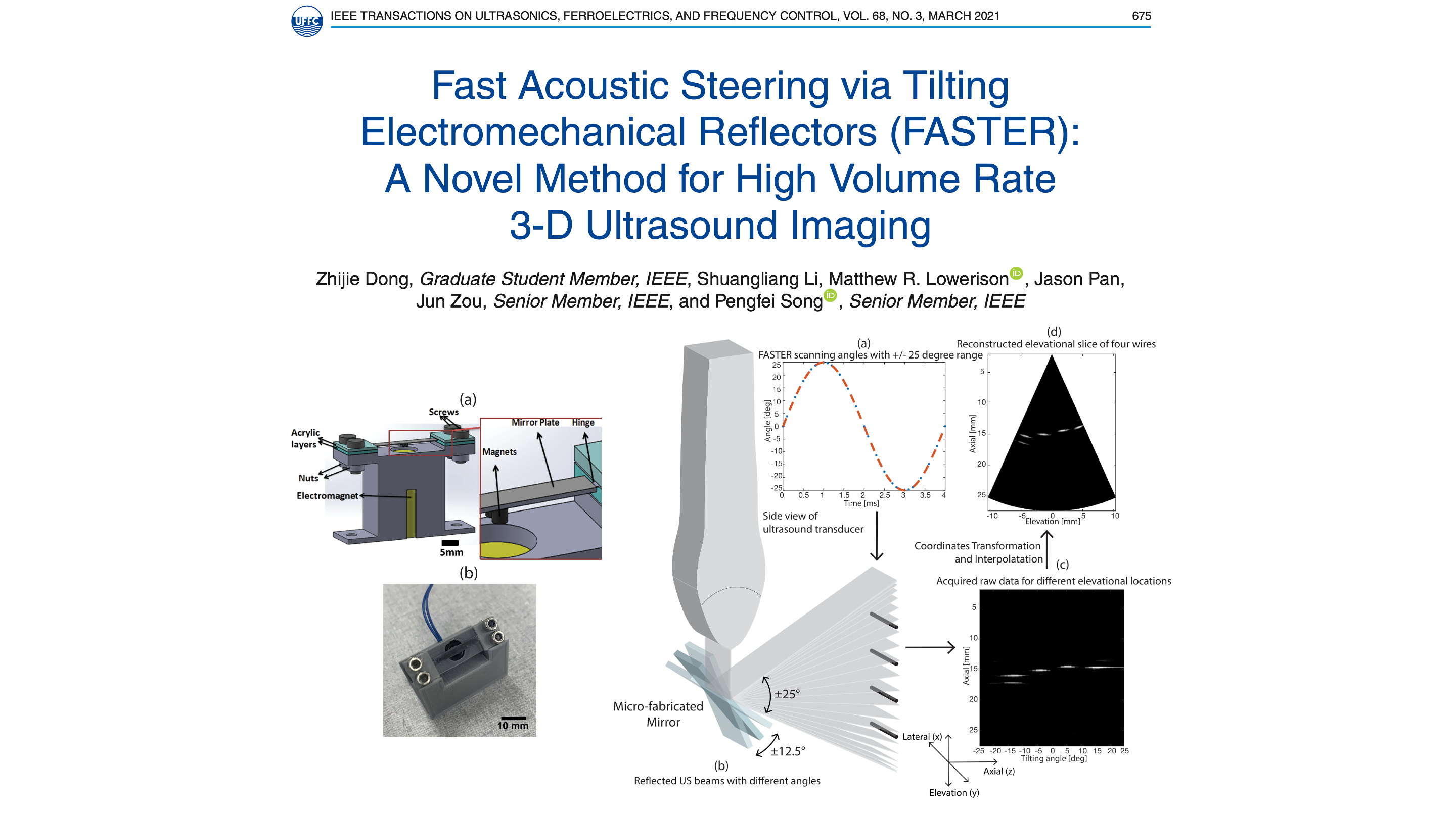 Fast Acoustic Steering via Tilting electromechanical reflectors (FASTER): a novel method for high volume rate 3-D ultrasound imaging. With figures from publication.
